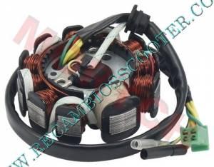 http://www.recambiosscooter.com/368-thickbox/stator-moto-china-con-11-bobinas.jpg
